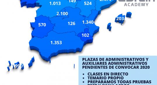 Plazas de Administrativo en 2020 pendientes de convocar 7